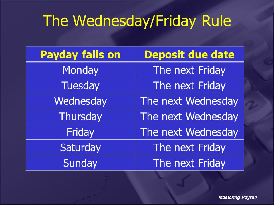 The Wednesday/Friday Rule