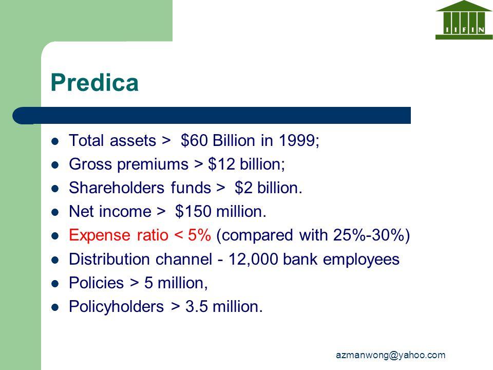 Predica Total assets > $60 Billion in 1999;