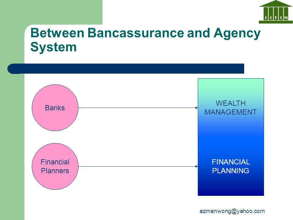 Between Bancassurance and Agency System