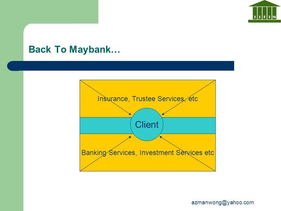 Back To Maybank… Client Insurance, Trustee Services, etc