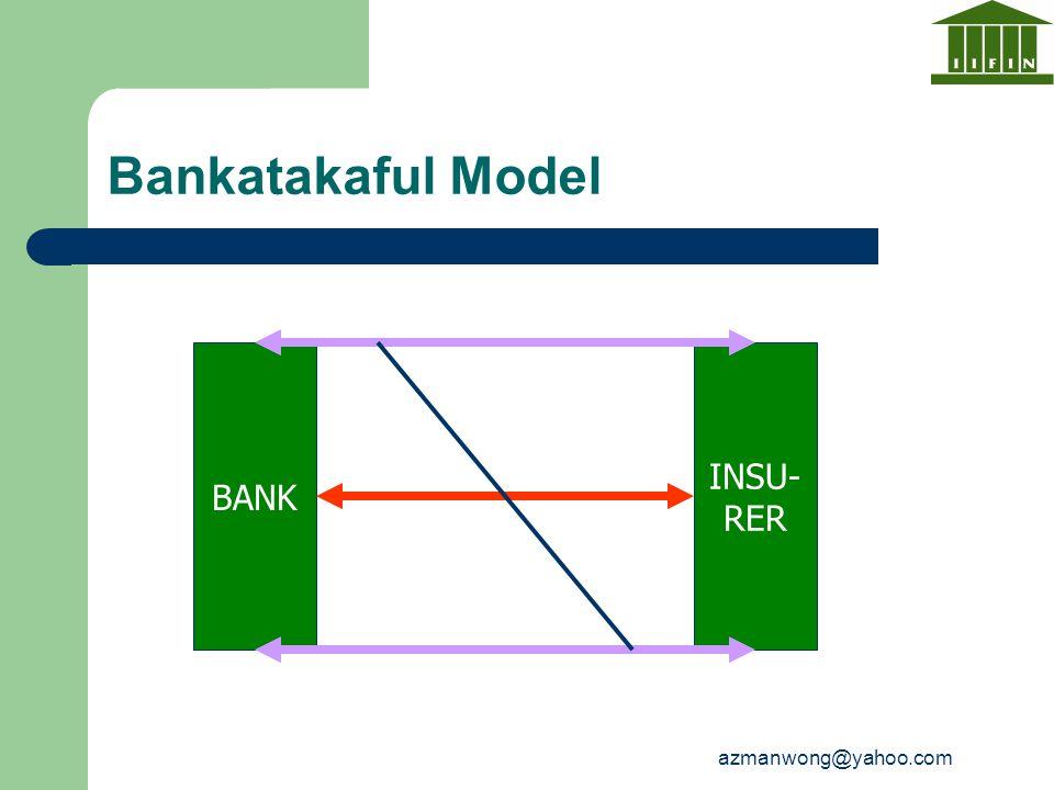 Bankatakaful Model BANK INSU- RER azmanwong@yahoo.com