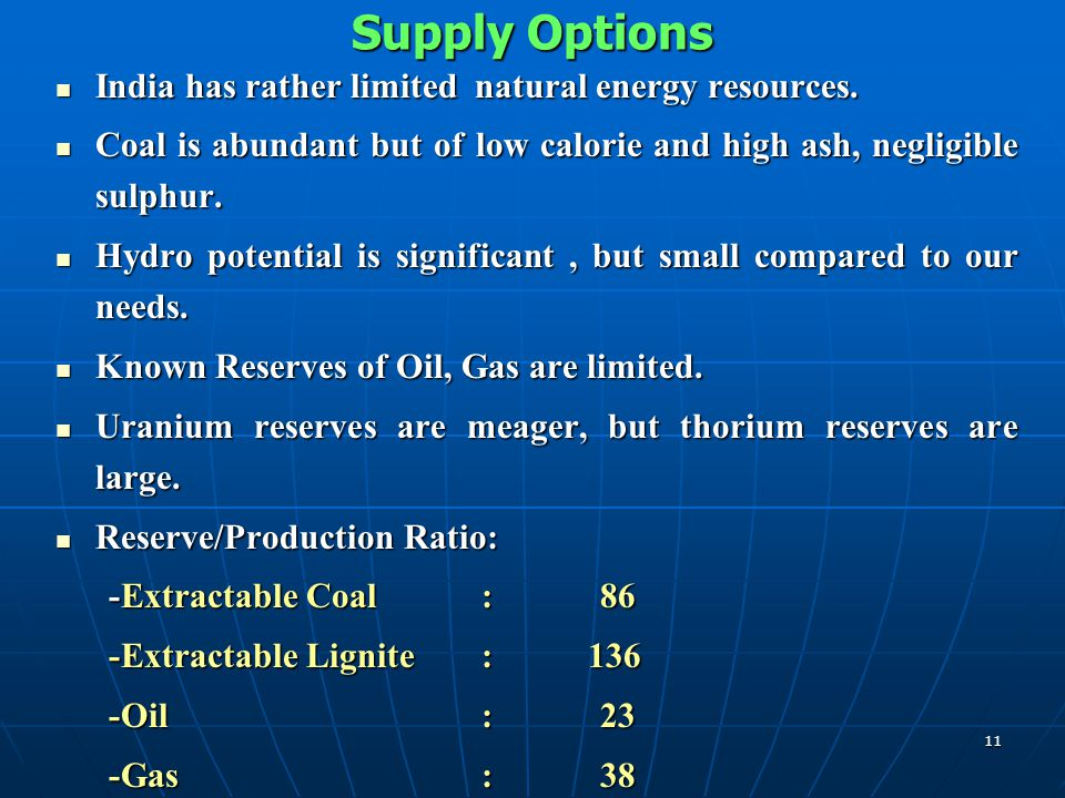 Supply Options India has rather limited natural energy resources.