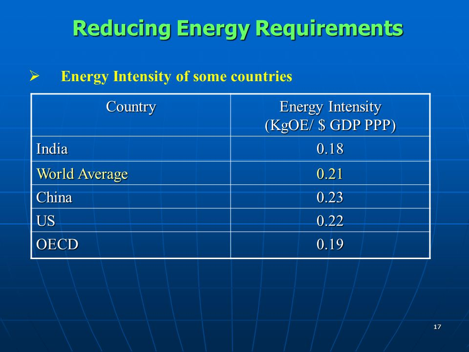 Reducing Energy Requirements
