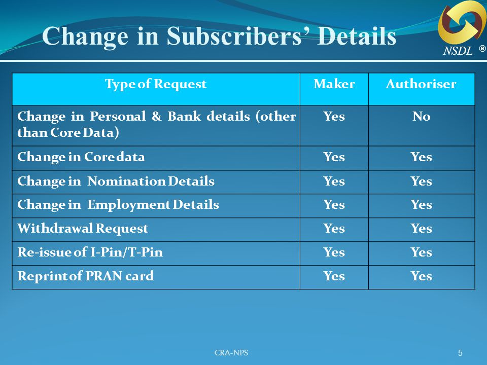 Change in Subscribers' Details