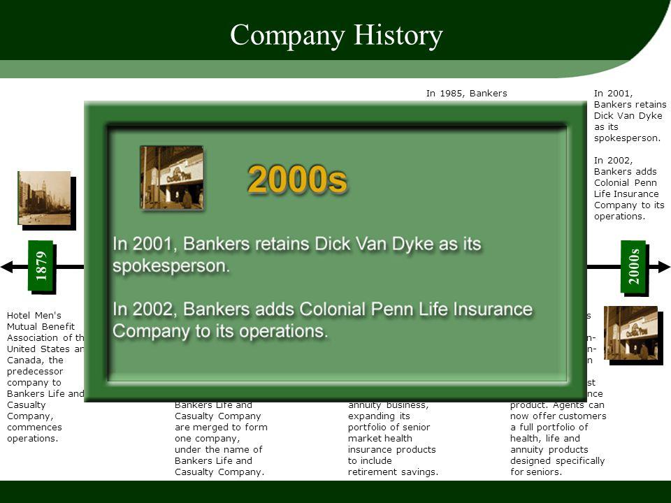 Company History 1940s 1950s 1879 1930s 1960s 1970s 1980s 1990s 2000s