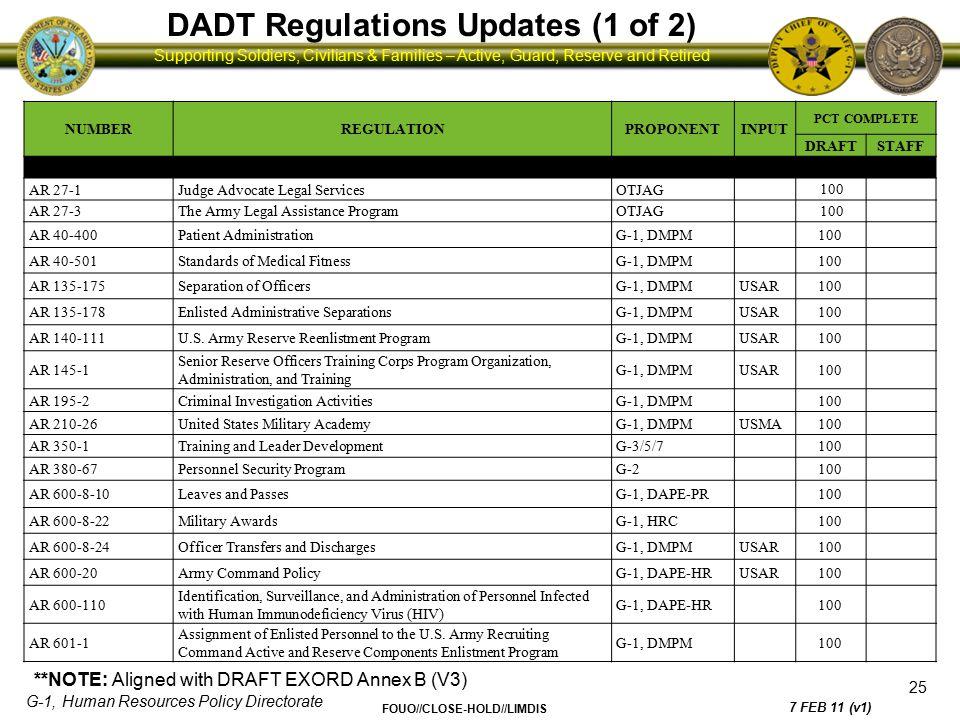 DADT Regulations Updates (1 of 2)