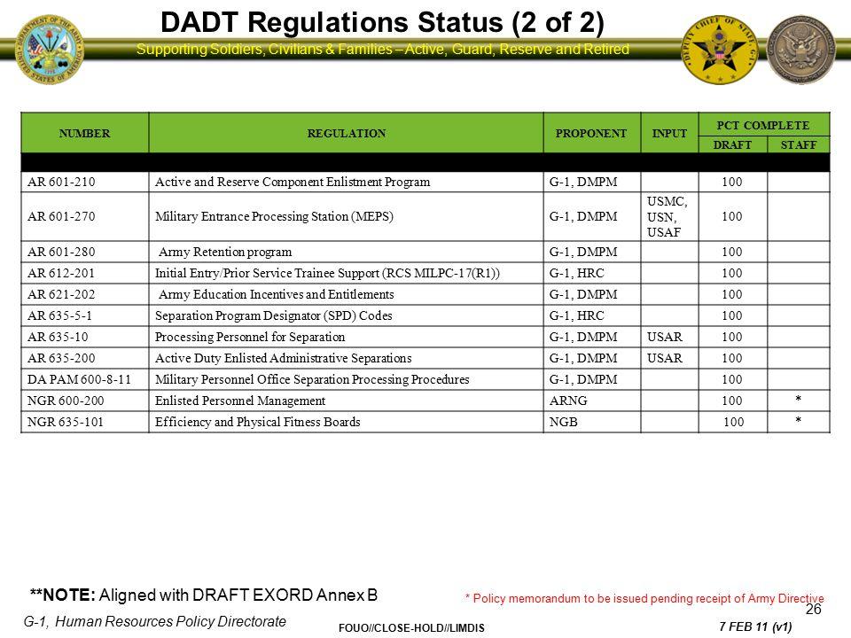 DADT Regulations Status (2 of 2)