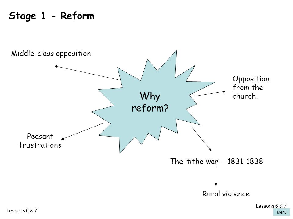 Stage 1 - Reform Why reform Middle-class opposition