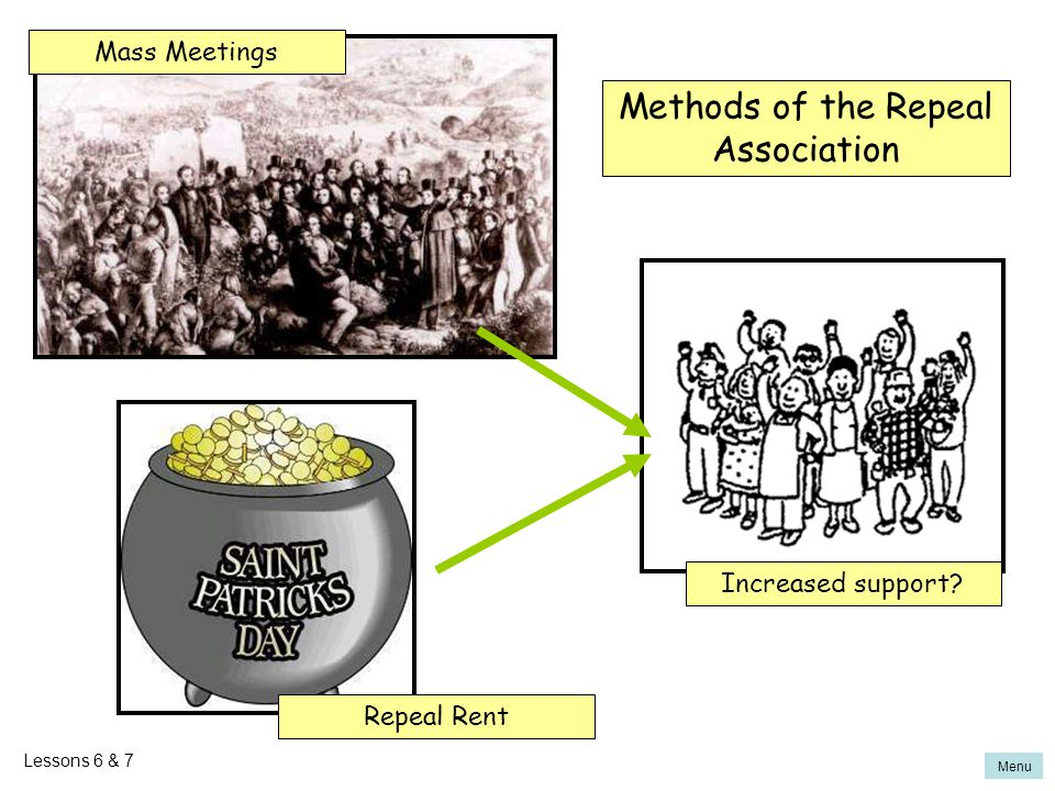 Methods of the Repeal Association