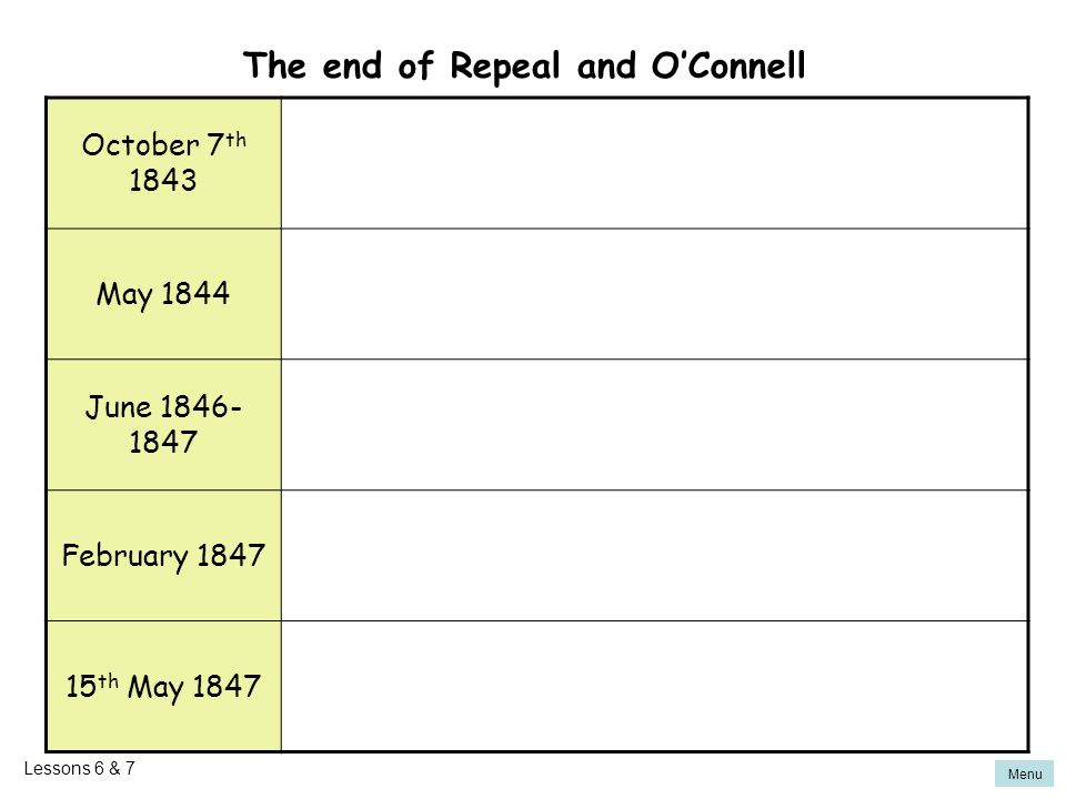 The end of Repeal and O'Connell