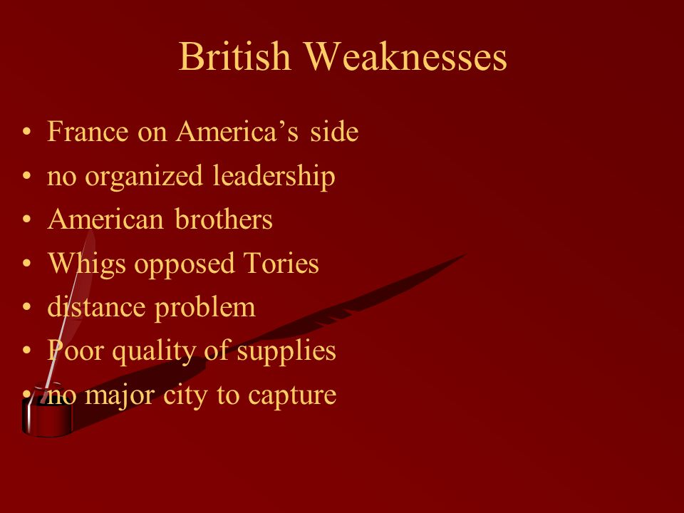 British Weaknesses France on America's side no organized leadership