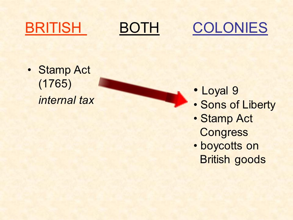 BRITISH BOTH COLONIES Loyal 9 Stamp Act (1765) Sons of Liberty