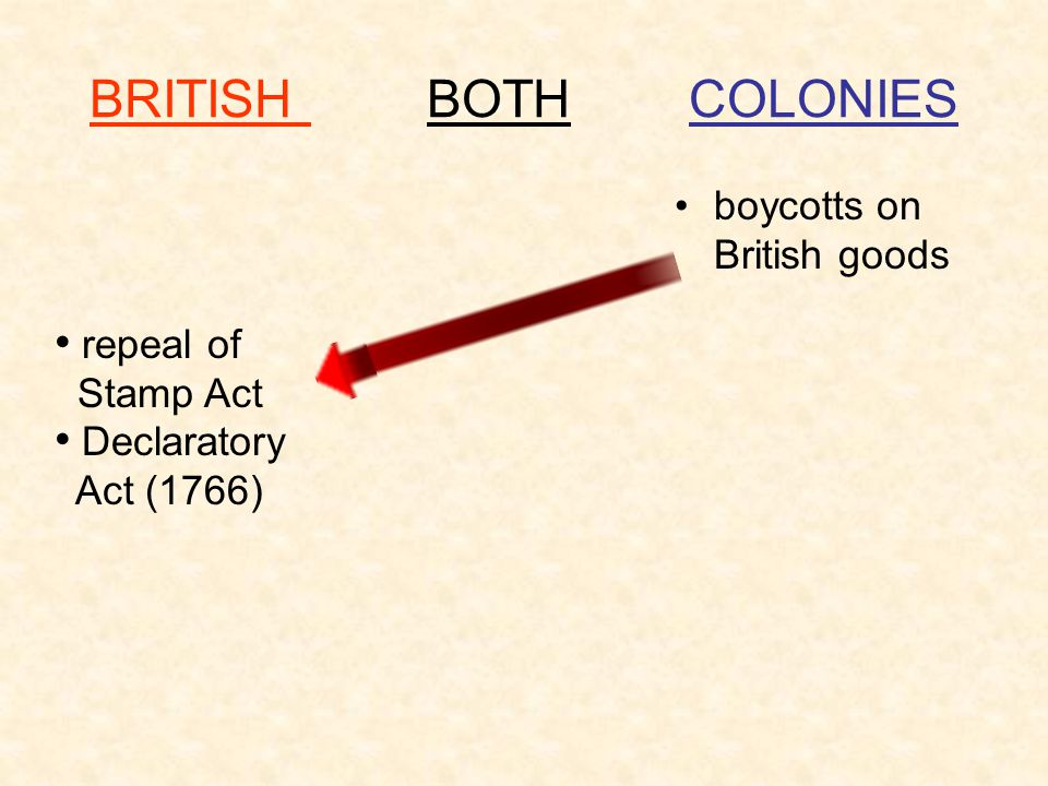 BRITISH BOTH COLONIES boycotts on British goods repeal of Stamp Act