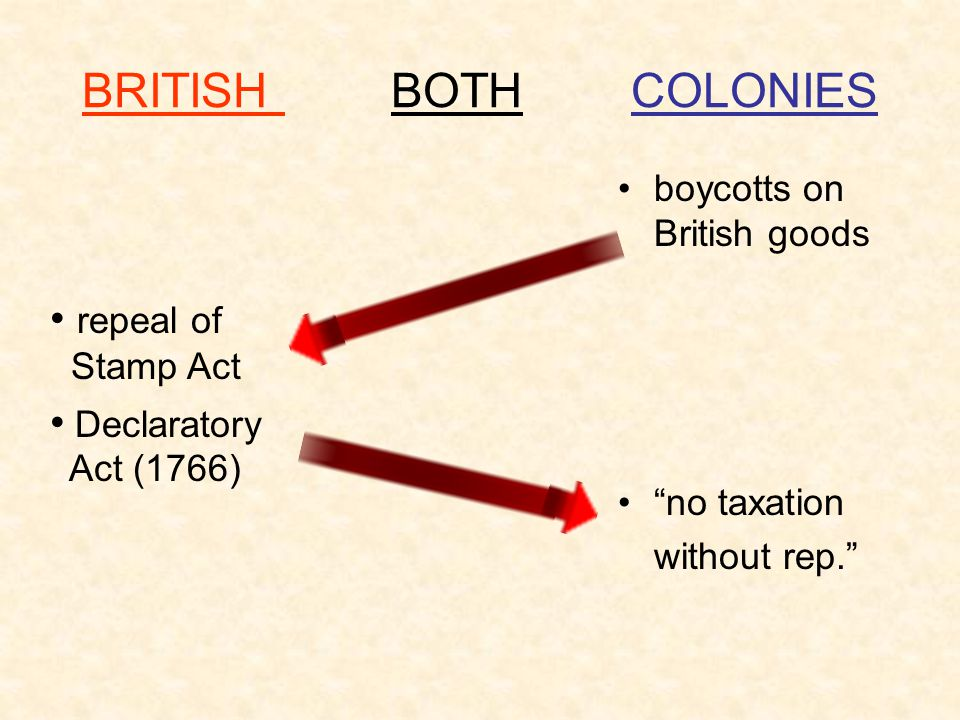 BRITISH BOTH COLONIES repeal of boycotts on British goods no taxation