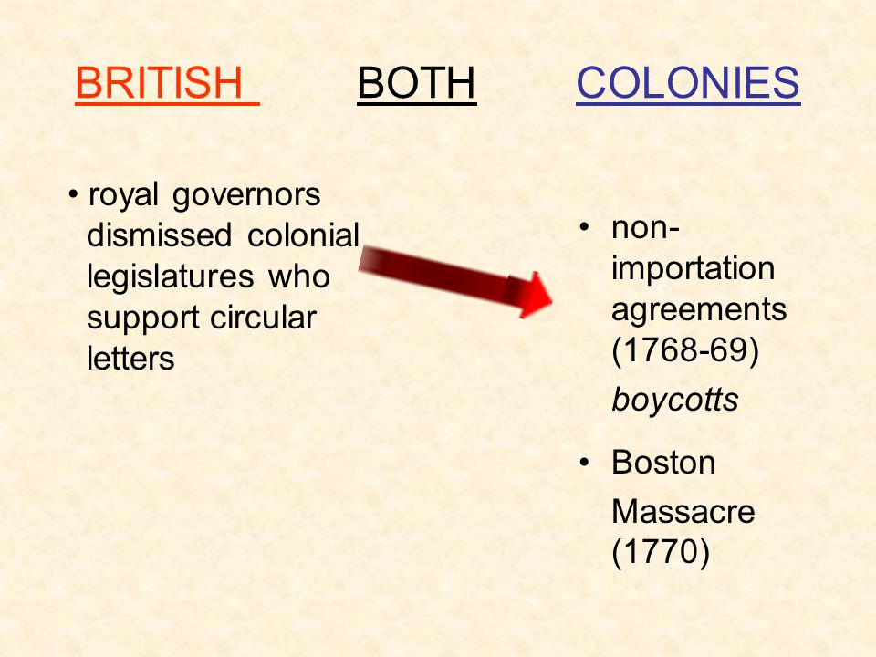 BRITISH BOTH COLONIES royal governors