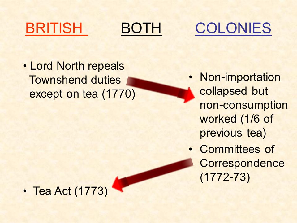 BRITISH BOTH COLONIES Lord North repeals