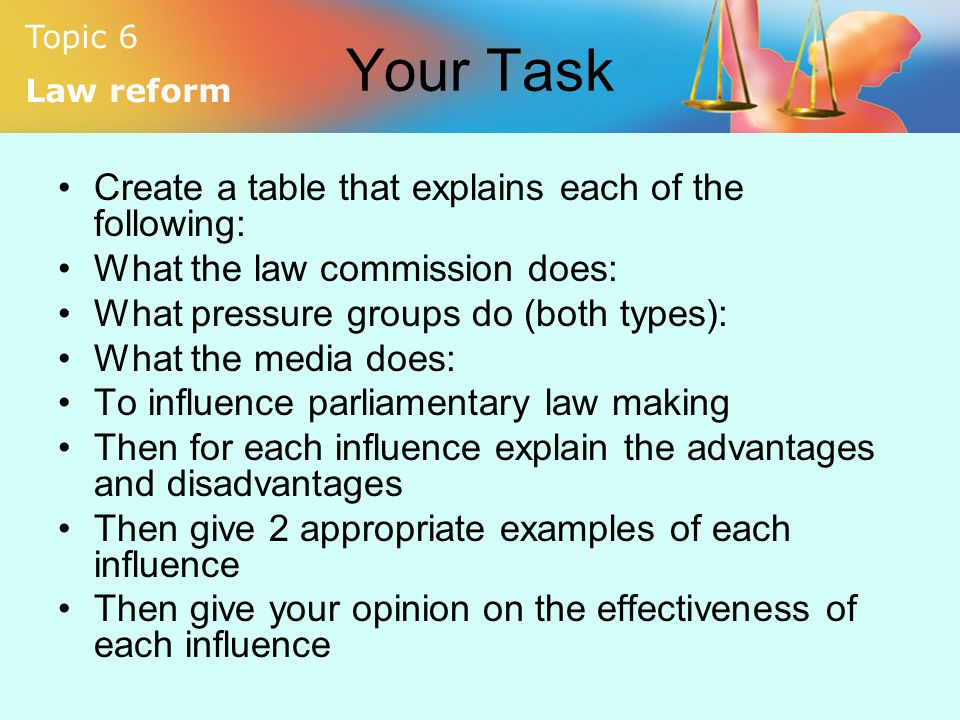 Your Task Create a table that explains each of the following: