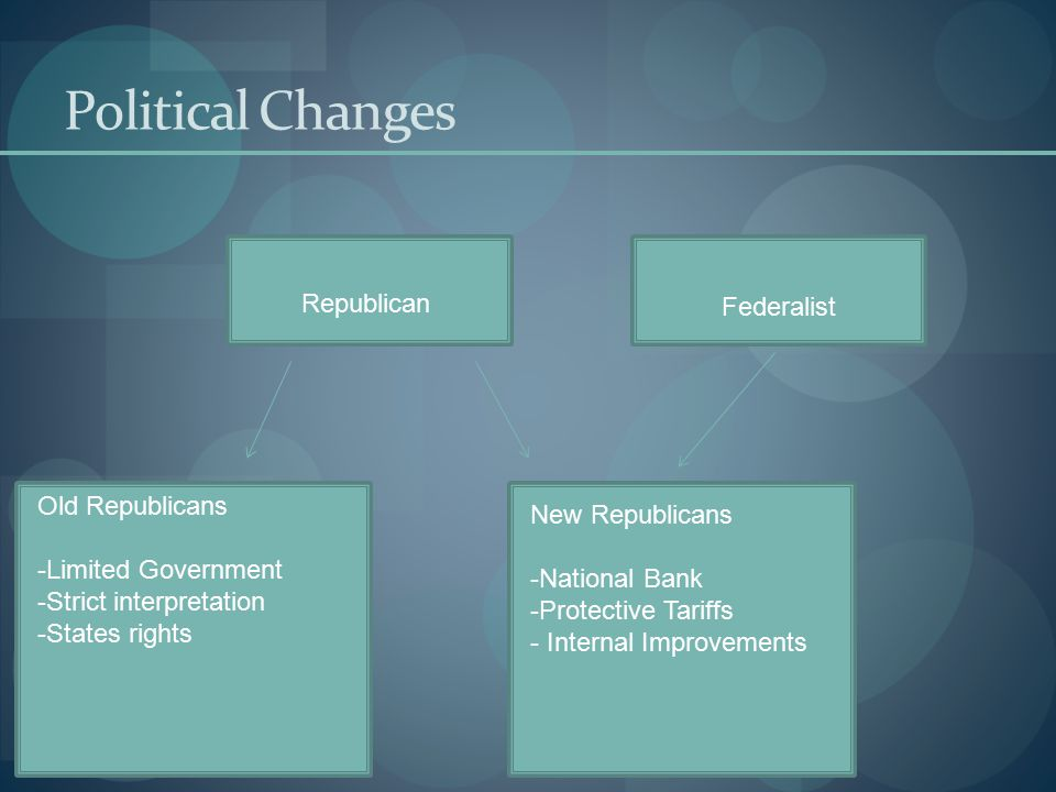 Political Changes Federalist Republican Old Republicans