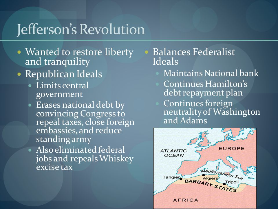 Jefferson's Revolution