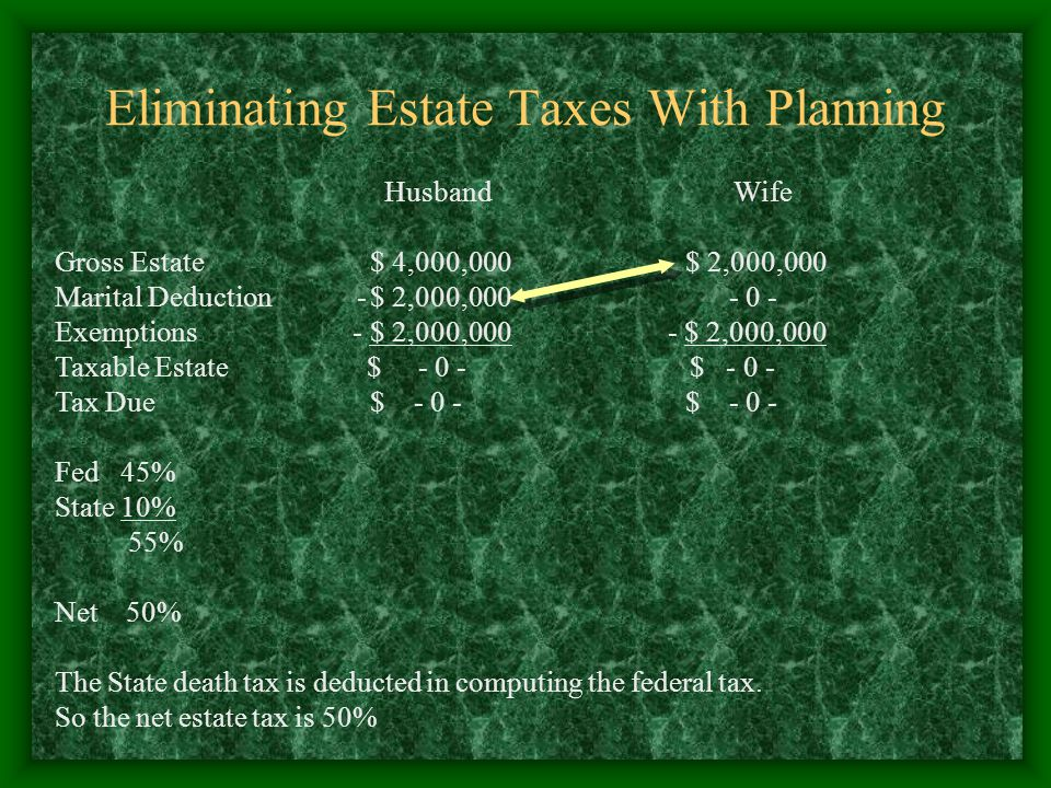 Eliminating Estate Taxes With Planning