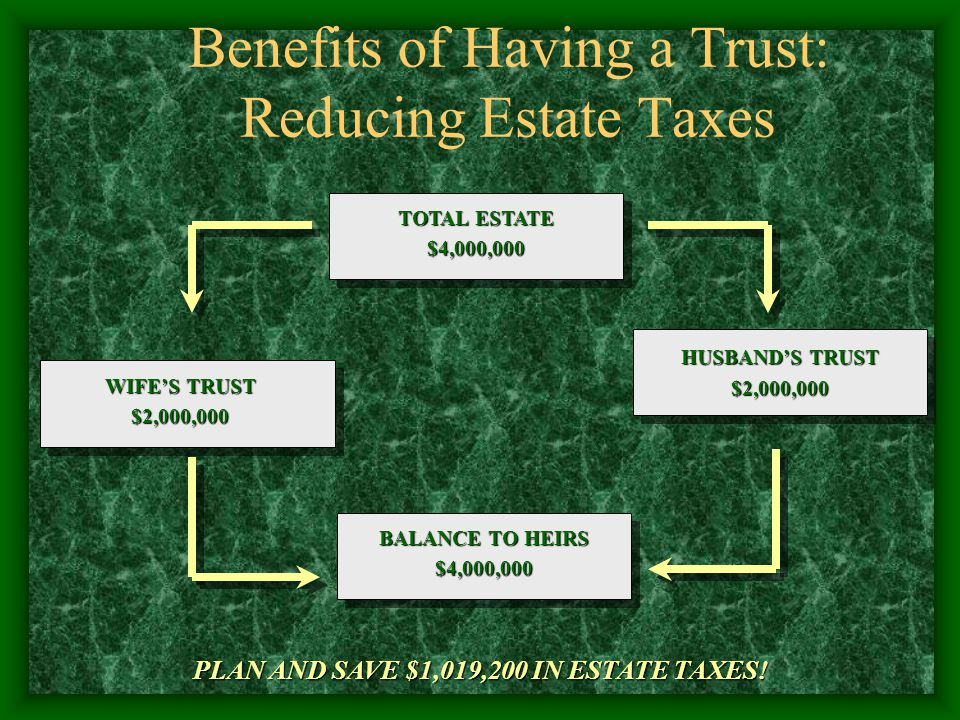 Benefits of Having a Trust: Reducing Estate Taxes