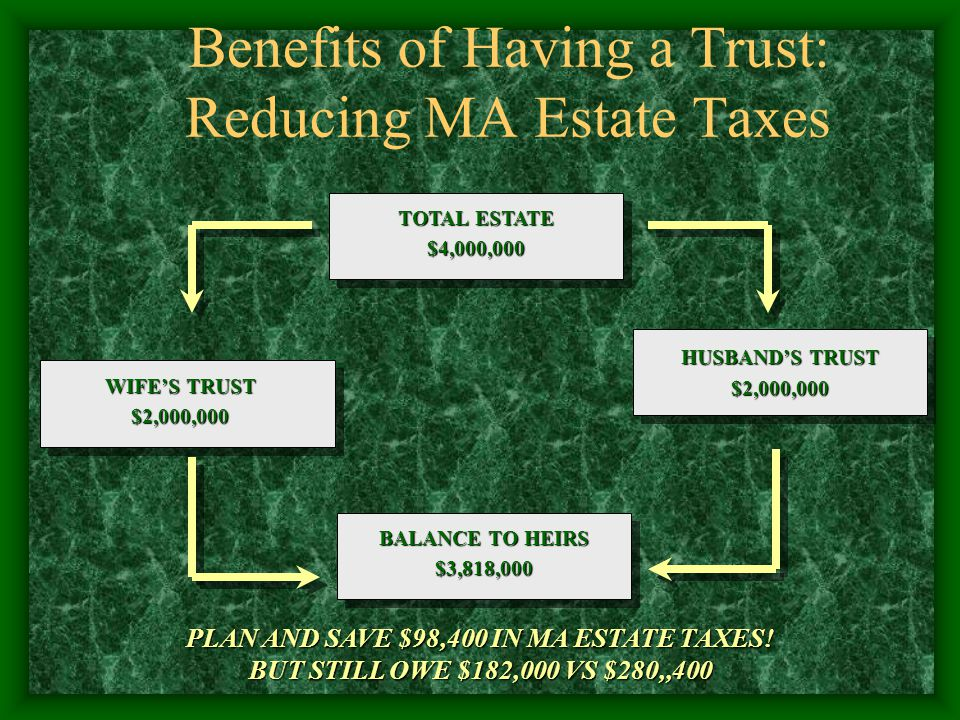 Benefits of Having a Trust: Reducing MA Estate Taxes