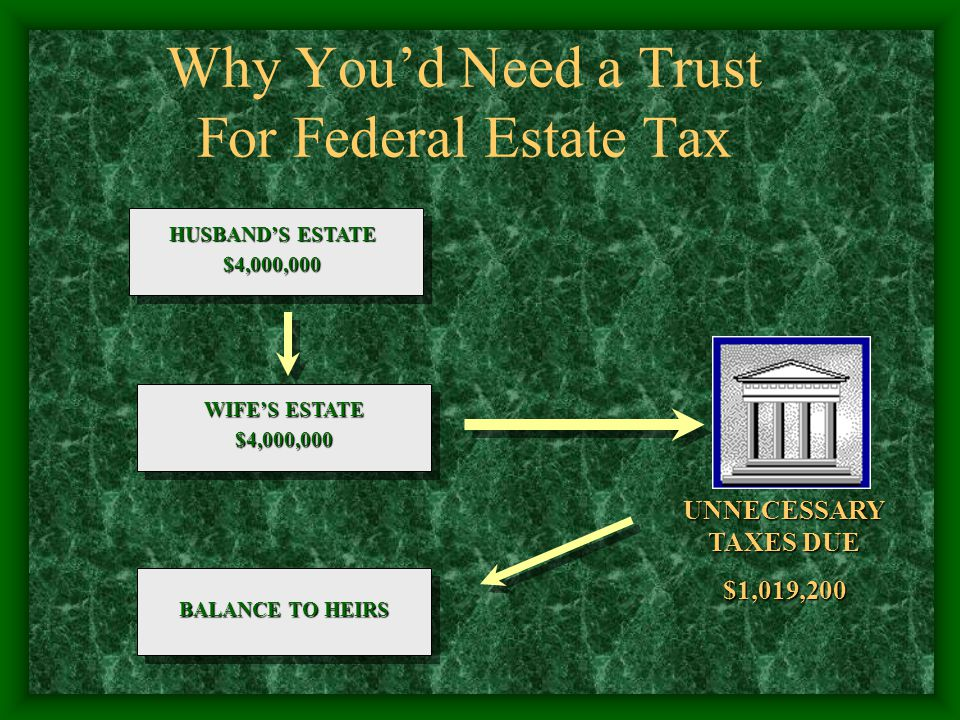 Why You'd Need a Trust For Federal Estate Tax