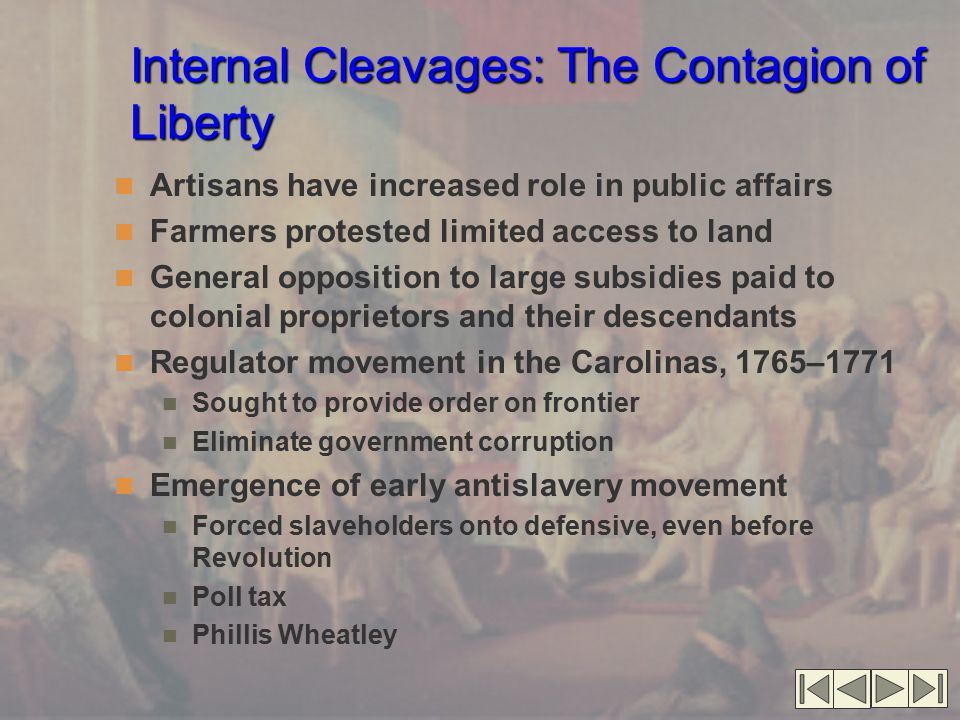 Internal Cleavages: The Contagion of Liberty