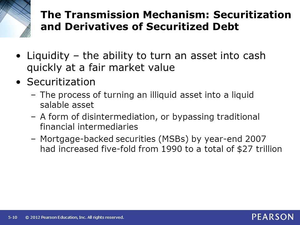 The Transmission Mechanism: Securitization and Derivatives of Securitized Debt