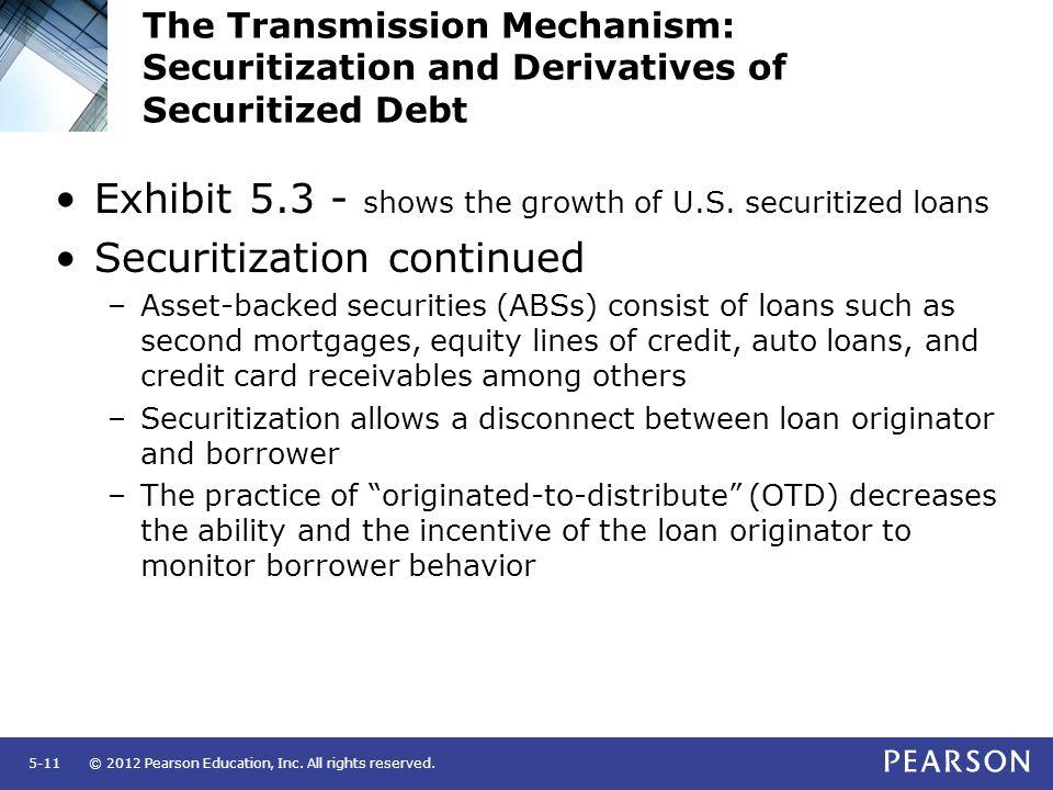 Exhibit 5.3 - shows the growth of U.S. securitized loans