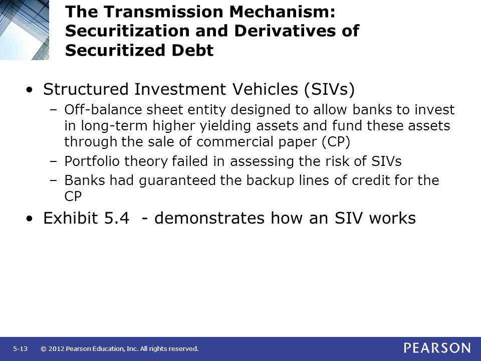 Structured Investment Vehicles (SIVs)