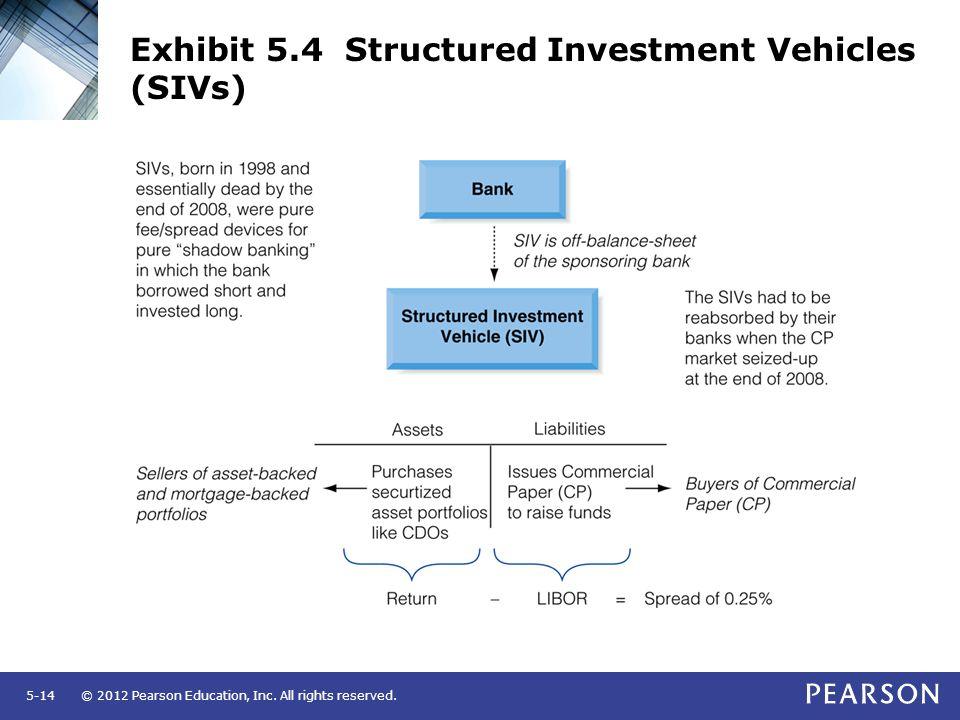 Exhibit 5.4 Structured Investment Vehicles (SIVs)