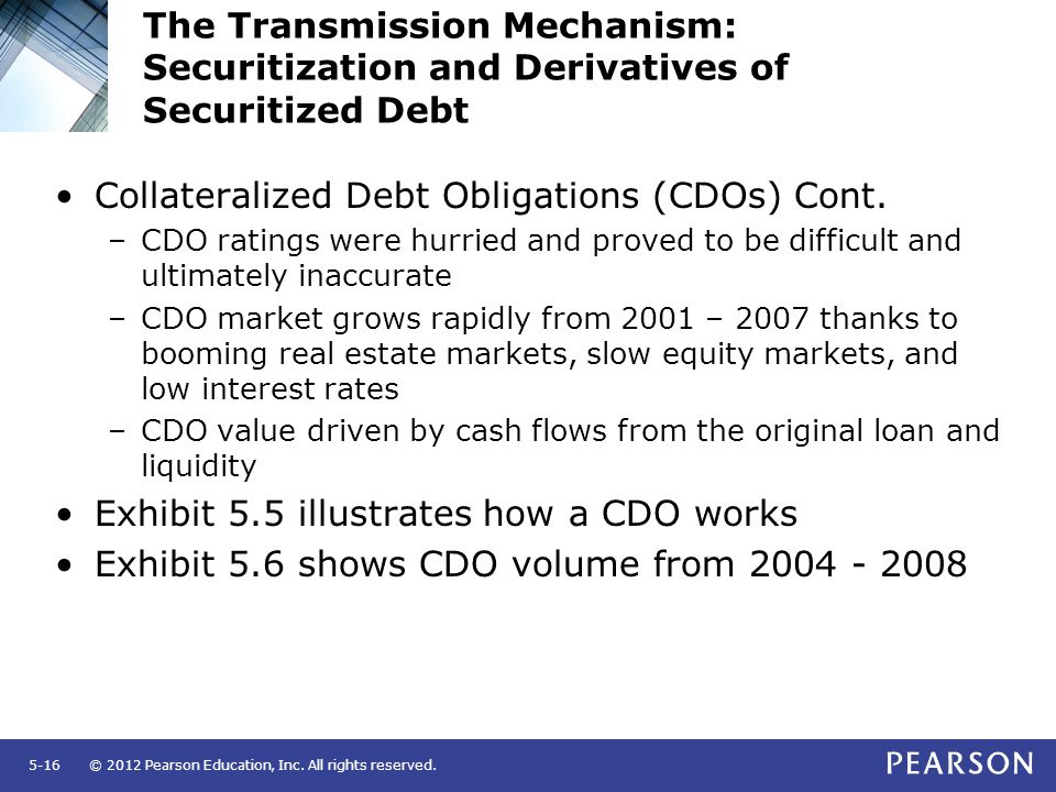 Collateralized Debt Obligations (CDOs) Cont.