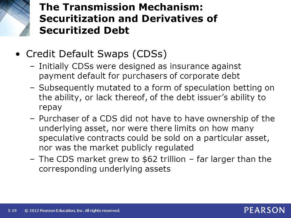 Credit Default Swaps (CDSs)
