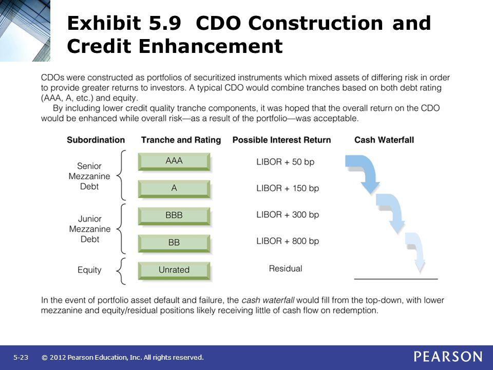 Exhibit 5.9 CDO Construction and Credit Enhancement