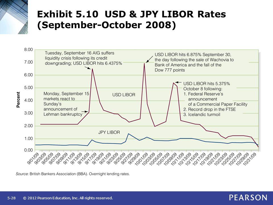 Exhibit 5.10 USD & JPY LIBOR Rates (September-October 2008)