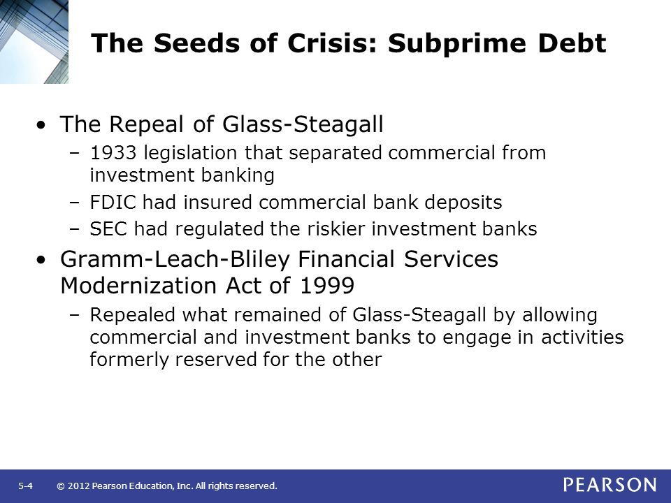 The Seeds of Crisis: Subprime Debt