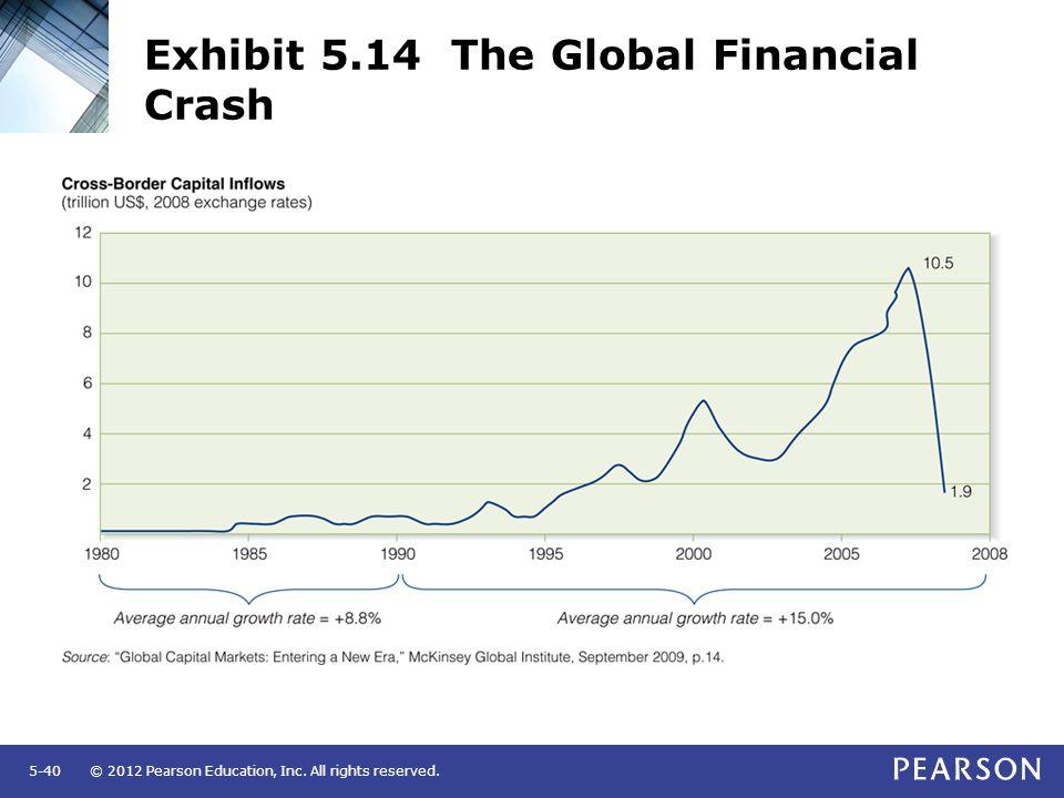 Exhibit 5.14 The Global Financial Crash