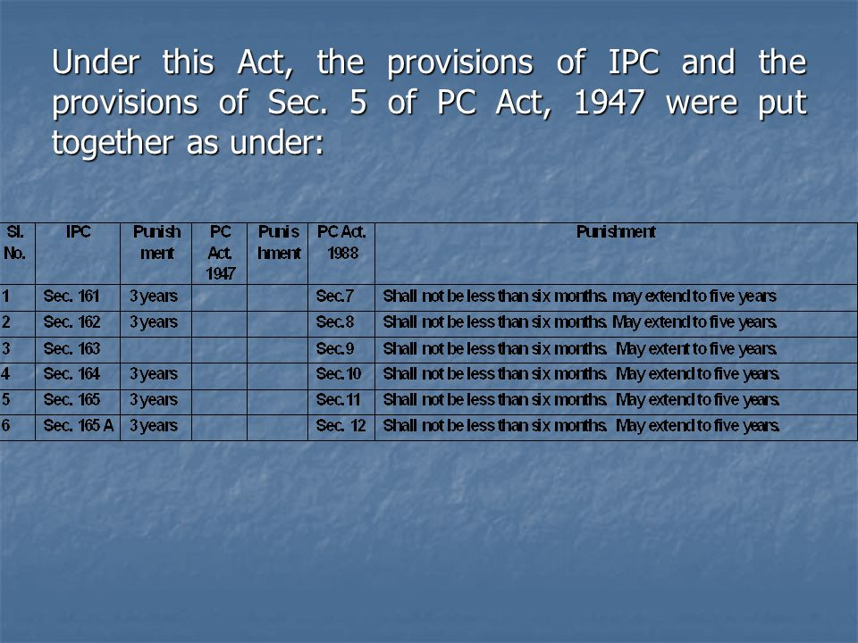 Under this Act, the provisions of IPC and the provisions of Sec