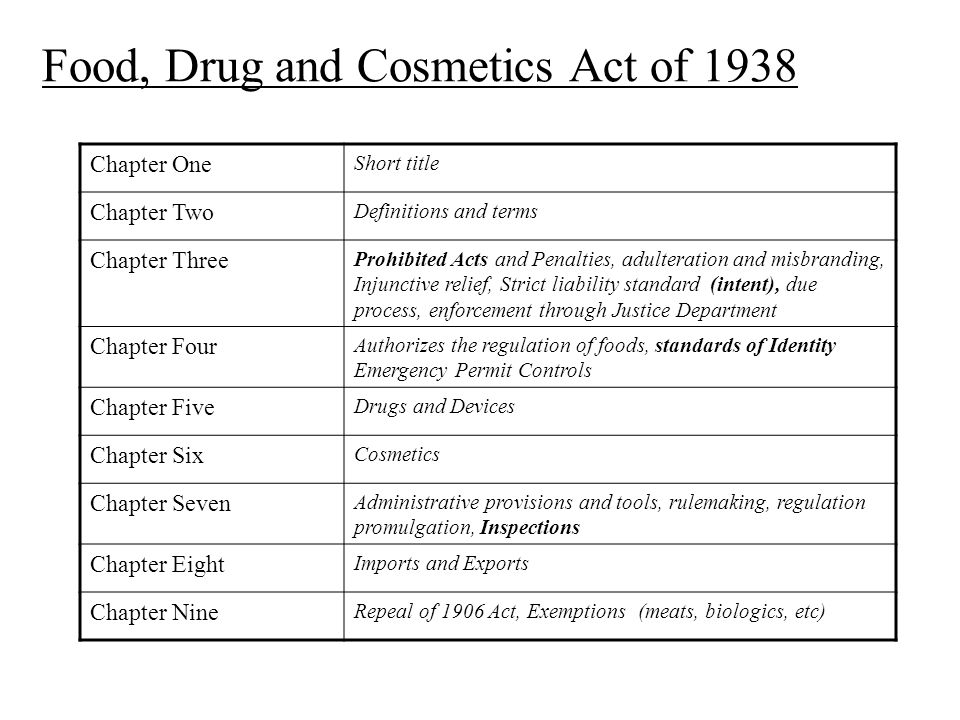 Food, Drug and Cosmetics Act of 1938