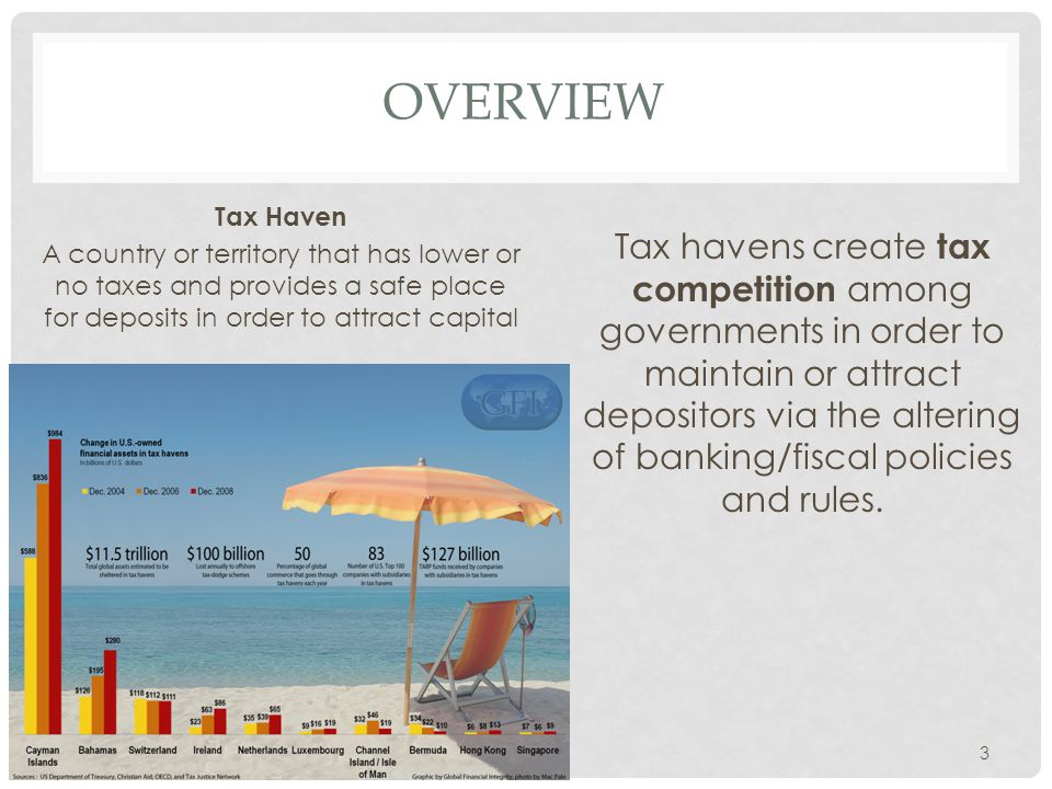 Overview Tax Haven A country or territory that has lower or no taxes and provides a safe place for deposits in order to attract capital