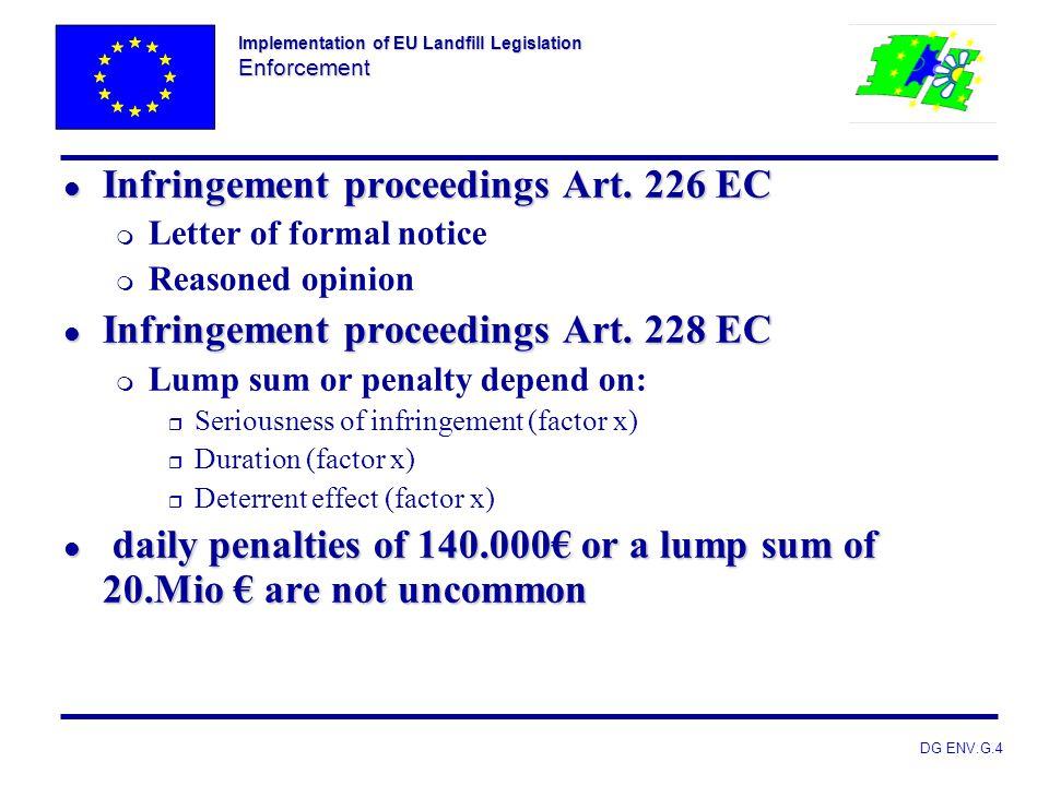Implementation of EU Landfill Legislation Enforcement