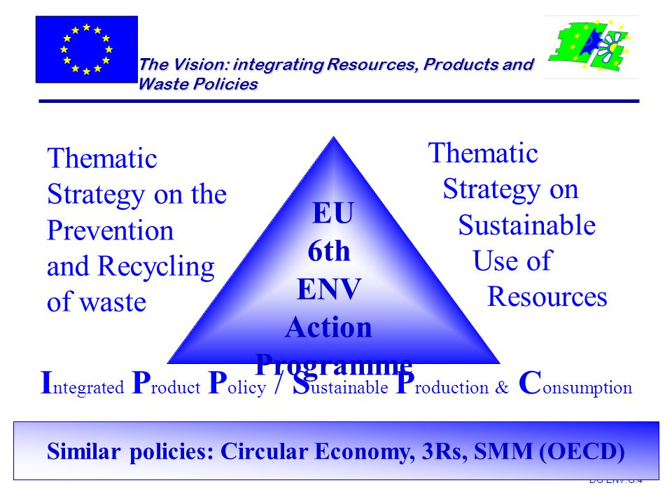 The Vision: integrating Resources, Products and Waste Policies