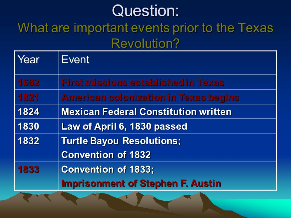 Question: What are important events prior to the Texas Revolution