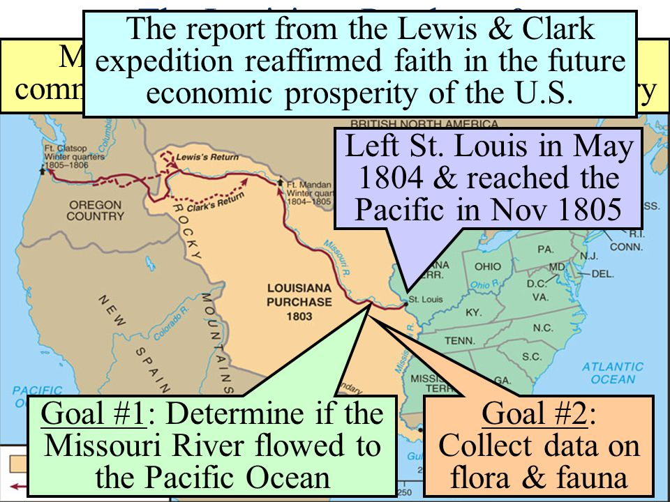 The Louisiana Purchase & the Lewis & Clark Expedition