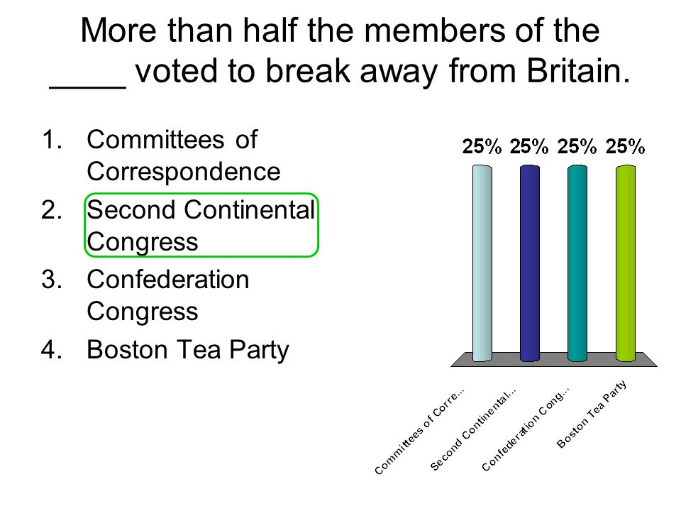 More than half the members of the ____ voted to break away from Britain.