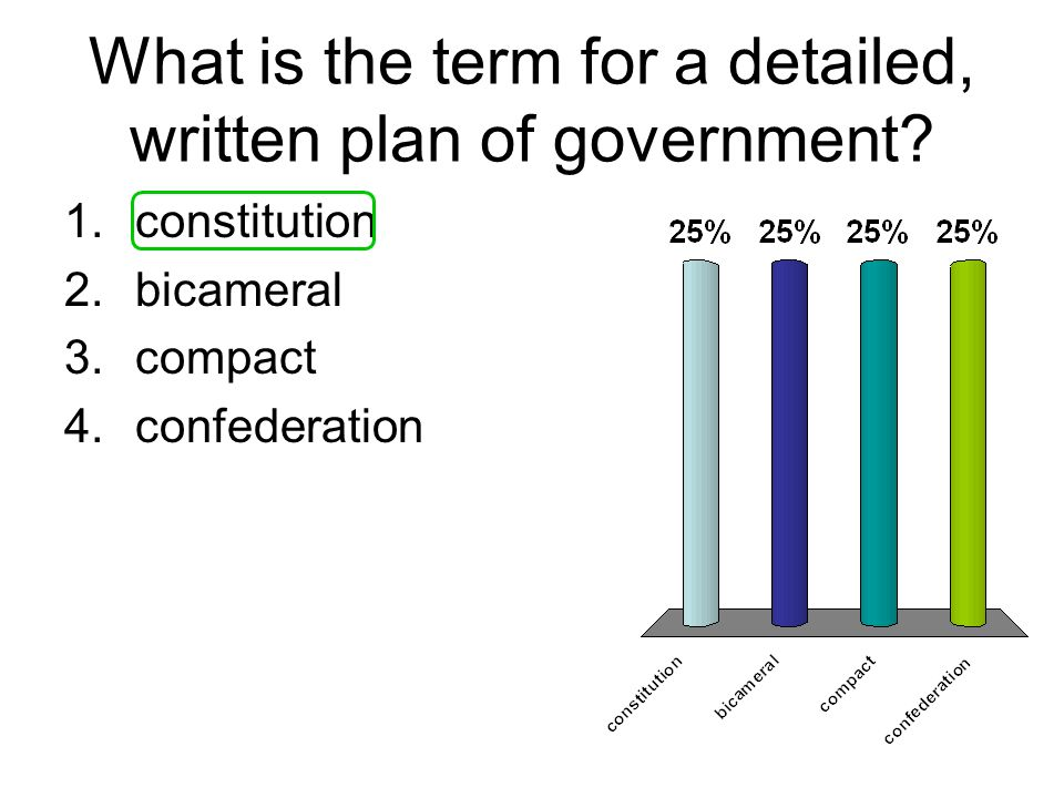 What is the term for a detailed, written plan of government