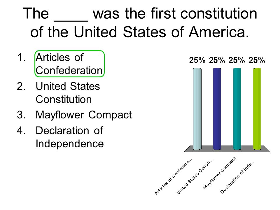 The ____ was the first constitution of the United States of America.