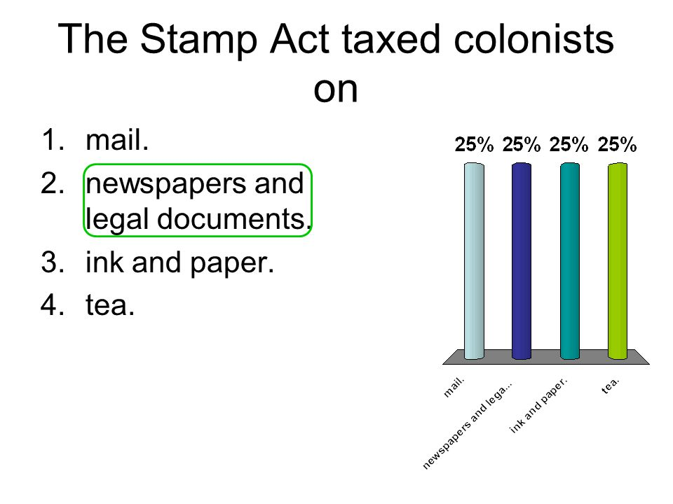 The Stamp Act taxed colonists on