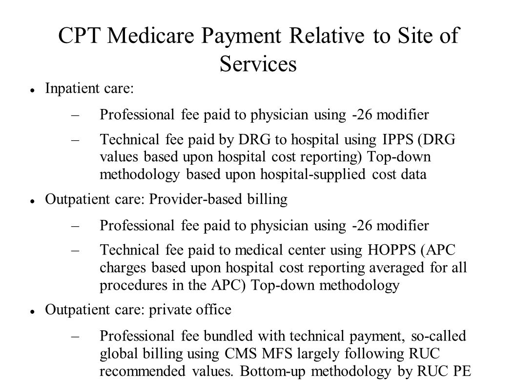 CPT Medicare Payment Relative to Site of Services